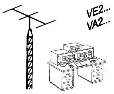 fréquence uhf radioamateur